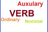 Contoh Soal Bahasa Inggris Grammar Tentang Verb