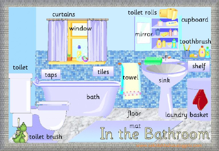 36 Vocabulary Corner: Bathroom (Kamar Mandi)