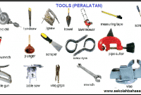 21 Vocabulary Corner: Tools (Peralatan)