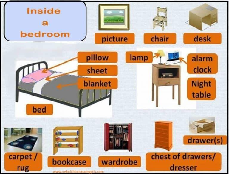 10 Vocabulary Corner:Bedroom (Ruang Tidur)
