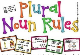 Bentuk Jamak dari Kata Benda (The Plural of Noun) dan Contoh Kalimatnya