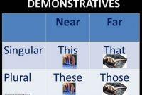 Contoh Kalimat demonstratif dan Penjelasannya Lengkap