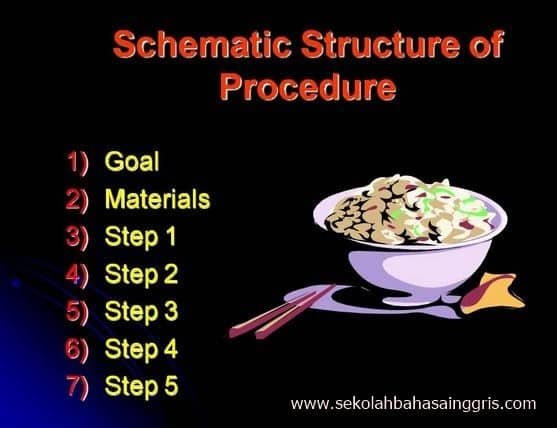 Contoh Procedure Text How To Make Sayur Asem yang Enak dan Gurih