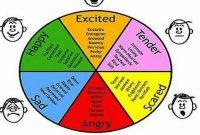 Macam-macam Adjectives dan Cara Penggunaannya Lengkap