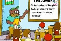 Pengertian Adverbs of Degree dan Contoh Kalimatnya Lengkap