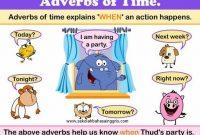 Pengertian Adverbs of Time dan Contoh Kalimatnya Lengkap