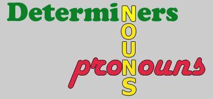 Pengertian Pre-Determiners dan Contoh Kalimatnya Lengkap