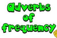 Penjelasan Jenis dan contoh Adverb of Frequency Terlengkap