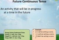 Pengertian, Rumus, Future Continuous Tense Dan Contoh Kalimat