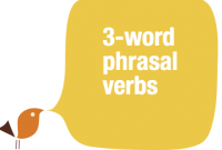 Penjelasan 7 Bentuk Three Word Phrasal Verb yang Sering digunakan dalam Bahasa Inggris Serta Contoh Lengkap
