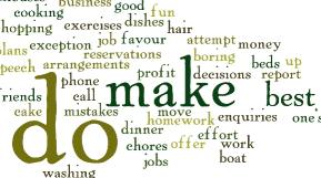 Do vs Make : Memahami Penggunaannya Serta Perbedaan dan Contoh