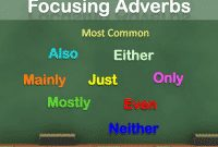 Pengertian 'Focusing Adverb' Beserta Penjelasan Dan Contoh Lengkap