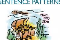 Pengertian, Jenis, Penjelasan serta Contoh 'Sentence Pattern' dalam Kalimat Bahasa Inggris