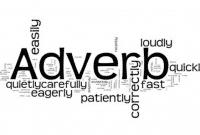 """Pengertian, Jenis Dan Contoh """"Adverb Of Affirmation"""" Dalam Kalimat Bahasa Inggris"""