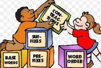 Pengertian, Proses Pembentukan Dan Contoh WORD FORMATION Dalam Kalimat Bahasa Inggris