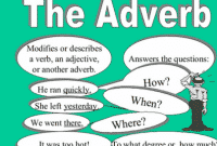 "Pengertian, Bentuk Dan Contoh ""Interrogative Adverb"" Dalam Kalimat Bahasa Inggris"