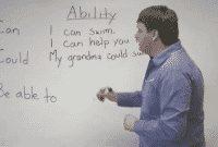 """Perbedaan, Penggunaan Dan Contoh """"Can, Could, Be able to"""" Dalam Kalimat Bahasa Inggris"""