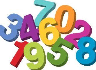 """Pengertian, Macam, Penggunaan Dan Contoh """"Multiplicative Number"""" Dalam Bahasa Inggris"""