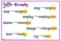"Pengertian, Macam Dan Contoh ""Suffix"" Dalam Kalimat Bahasa Inggris"