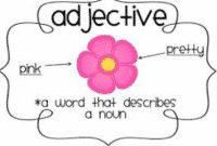 "Pengertian, Jenis Dan Contoh Lengkap ""ADJECTIVE"" Dalam Kalimat Bahasa Inggris"