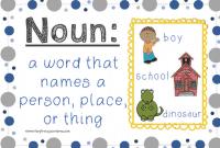 "Pengertian, Jenis Dan Contoh ""NOUN"" Dalam Bahasa Inggris"