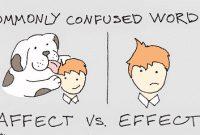 """Perbedaan Dan Contoh """"Affect Dan Effect"""" Dalam Bahasa Inggris"""