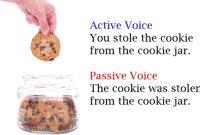 Kumpulan Contoh Soal Passive Voice Dalam Bahasa Inggris Beserta Kunci Jawaban
