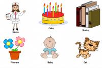 Kumpulan Soal 'NOUN' Dalam Bahasa Inggris Beserta Jawaban Lengkap