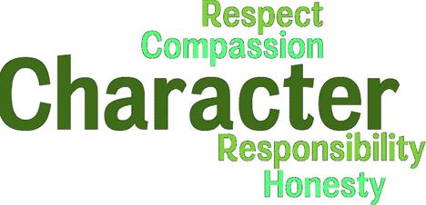 8 Macam 'Character Traits & Antonyms' Dalam Bahasa Inggris Beserta Contoh Kalimat