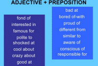 Contoh Adjective + Preposition (About) Dalam Bahasa Inggris Lengkap