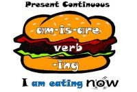 30 Contoh Kalimat Present Continuous Tense Dalam Bahasa Inggris Beserta Arti