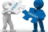 Contoh Visi-Misi Dalam Bahasa Inggris Beserta Terjemahan