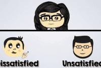 "Perbedaan ""Dissatisfied vs Unsatisfied"" Dalam Bahasa Inggris Beserta Contohnya"