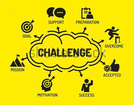 """""""Challenged vs Challenging"""" : Perbedaan Dan Contoh Kalimat Dalam Bahasa Inggris"""