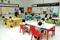 20 Contoh Soal Bahasa Inggris Untuk TK/PAUD