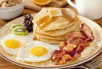 4 Kumpulan Idiom In Breakfast Dalam Bahasa Inggris
